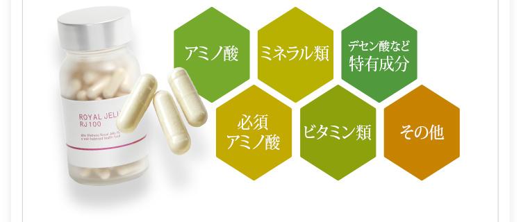 アミノ酸 ミネラル類 特有成分
